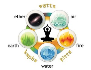 ayurveda-elements-and-doshas-300x233